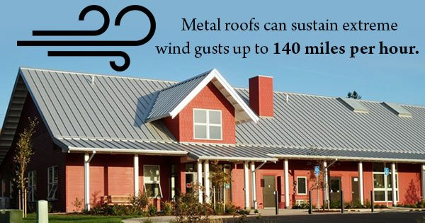 Superb Steel Roofing Material